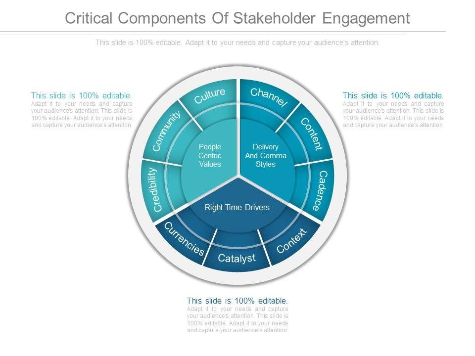 critical_components_of_stakeholder_engagement_diagram_slides_Slide01