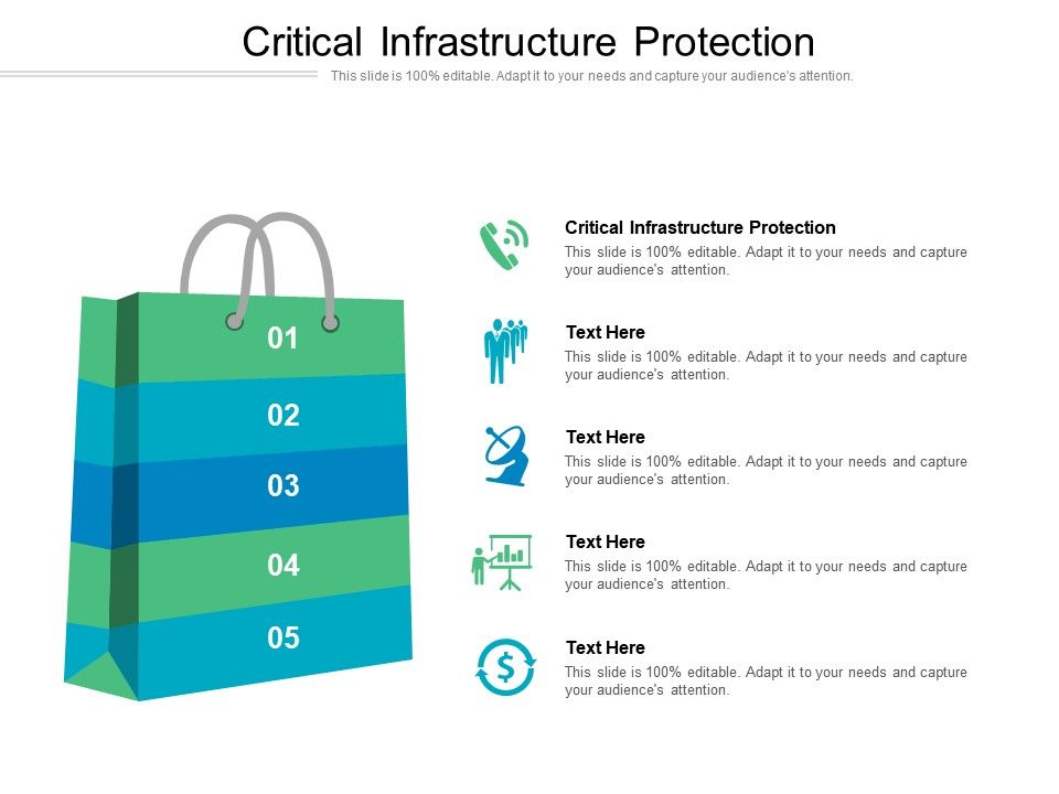 Critical Infrastructure Protection Ppt Powerpoint Presentation Professional Images Cpb