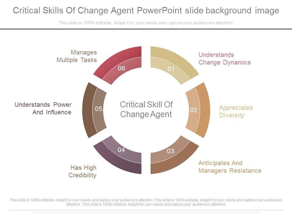 critical_skills_of_change_agent_powerpoint_slide_background_image_Slide01