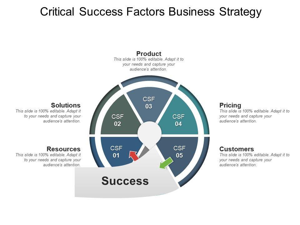 critical success factors business strategy ppt sample presentation
