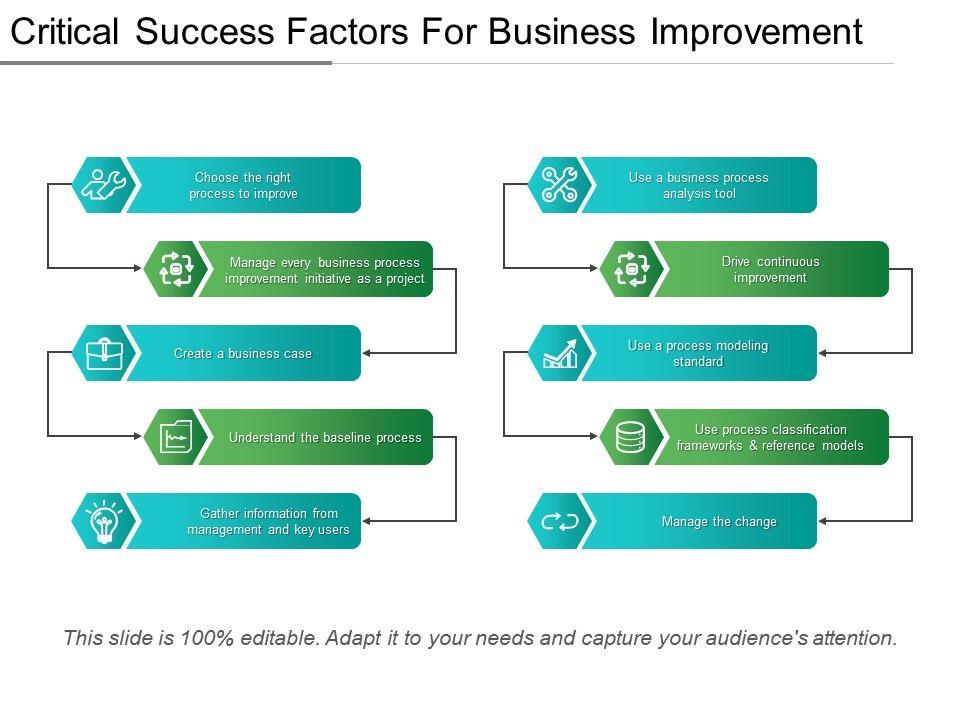 critical_success_factors_for_business_improvement_ppt_examples_slides_Slide01