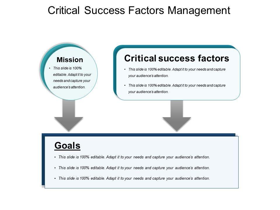 critical_success_factors_management_ppt_images_gallery_Slide01