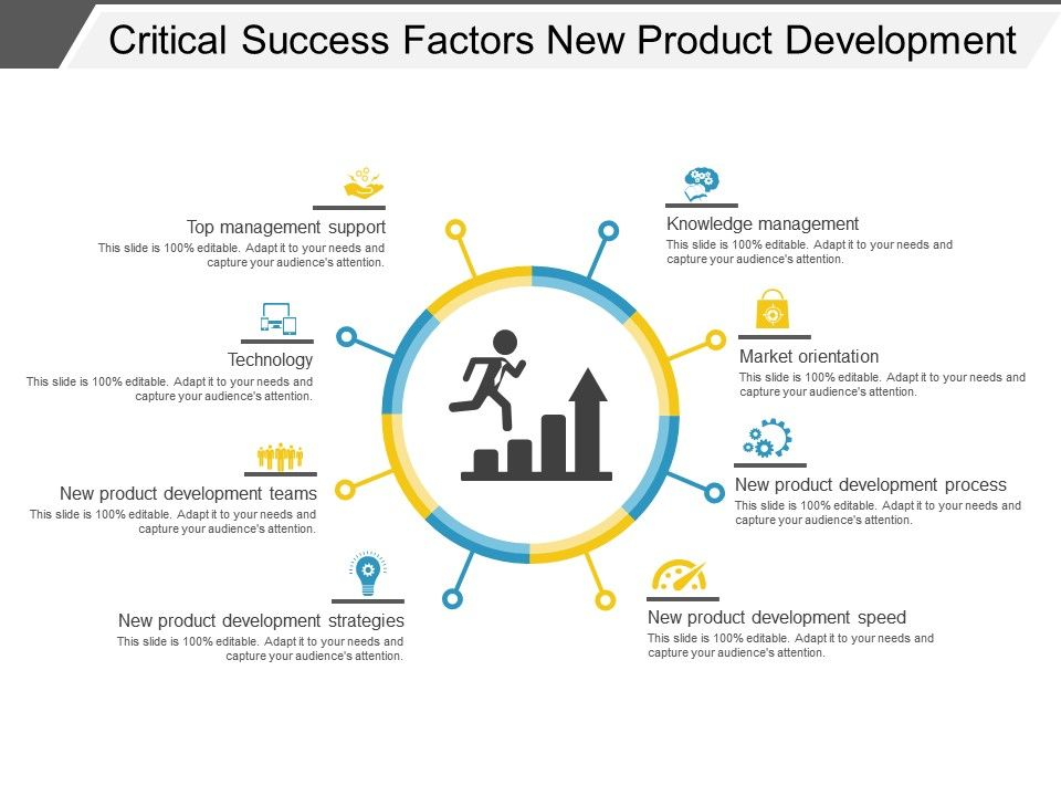 critical success factors in new product development Elsevier 0000 benchmarking the firm's critical success factors in new product development robert g cooper and elko j kleinschmidt managing new product development.