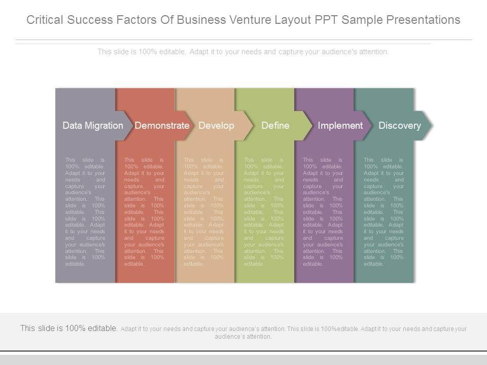 critical success factors of business venture layout ppt sample, Presentation