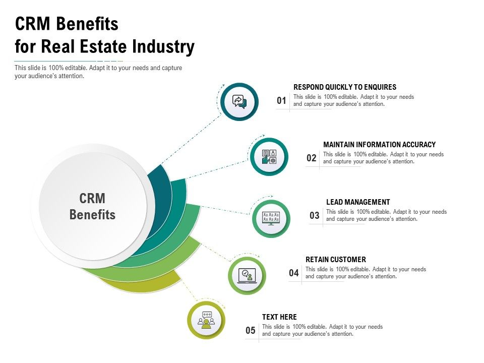 CRM Benefits For Real Estate Industry