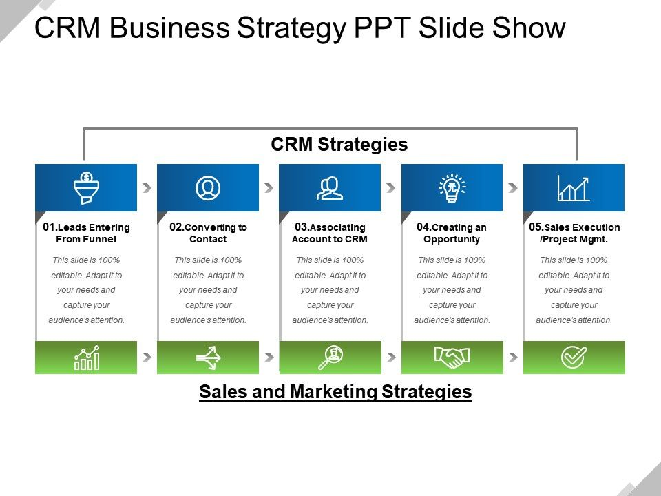 crm business strategy ppt slide show powerpoint slide templates