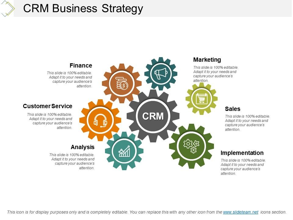 crm business strategy ppt slides download powerpoint slide clipart
