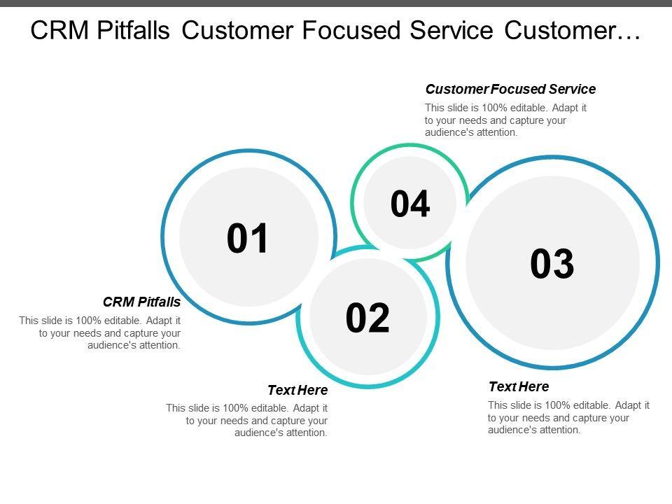crm_pitfalls_customer_focused_service_customer_relationship_management_overview_cpb_Slide01