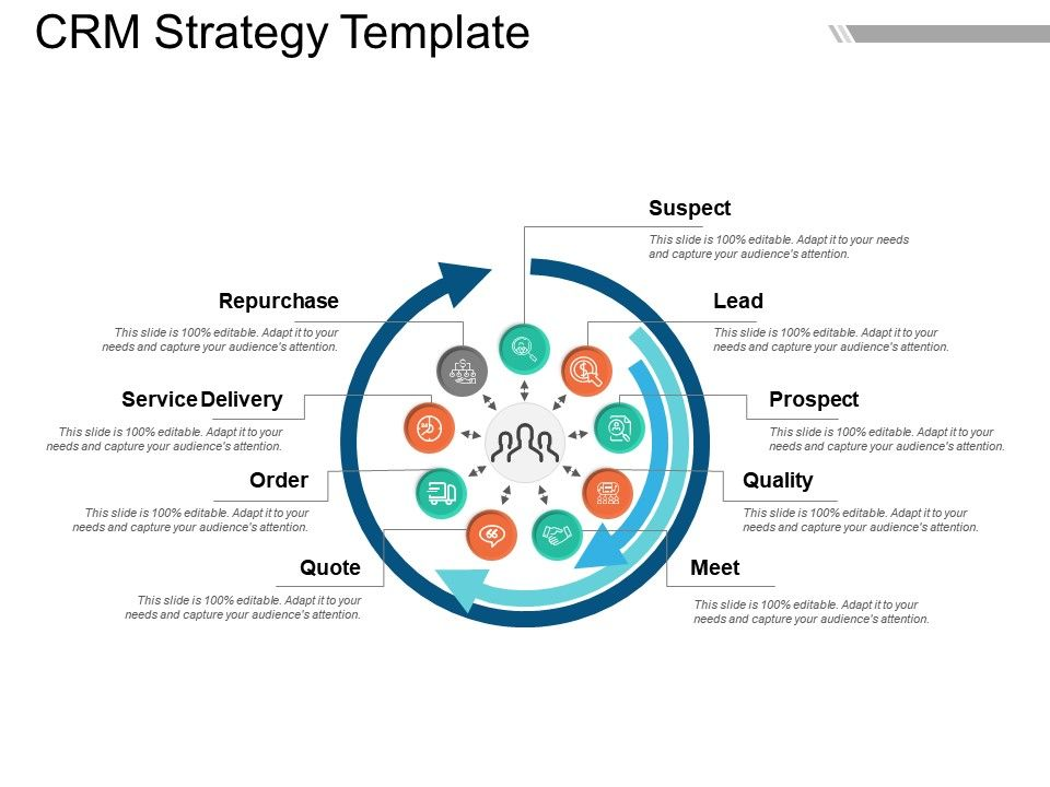 crm strategy template presentation powerpoint example powerpoint