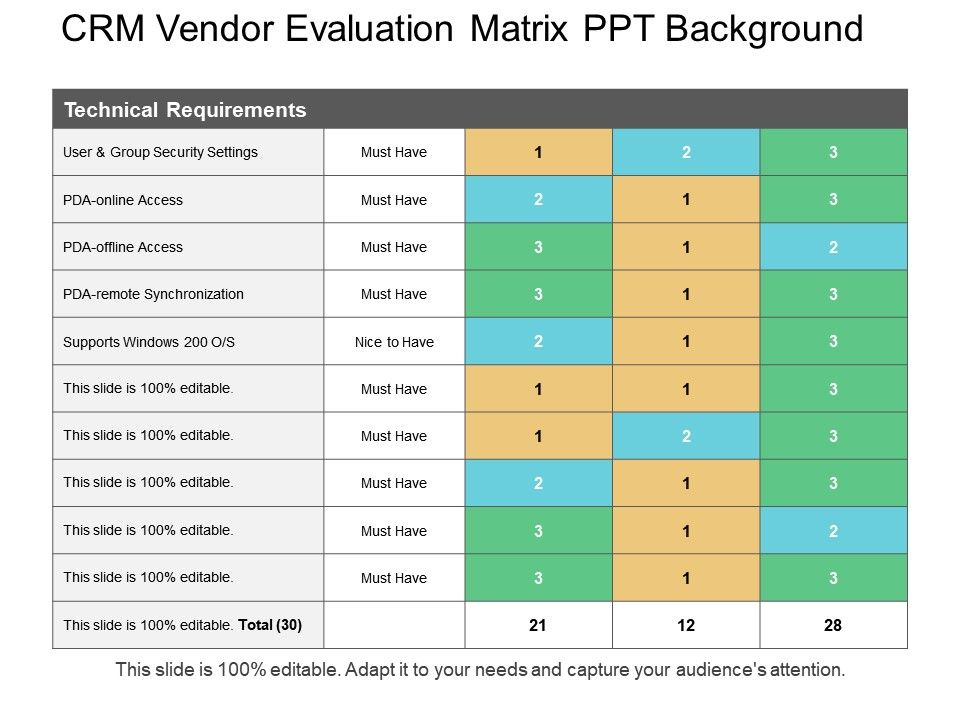 Crm Vendor Evaluation Matrix Ppt Background  Powerpoint Design