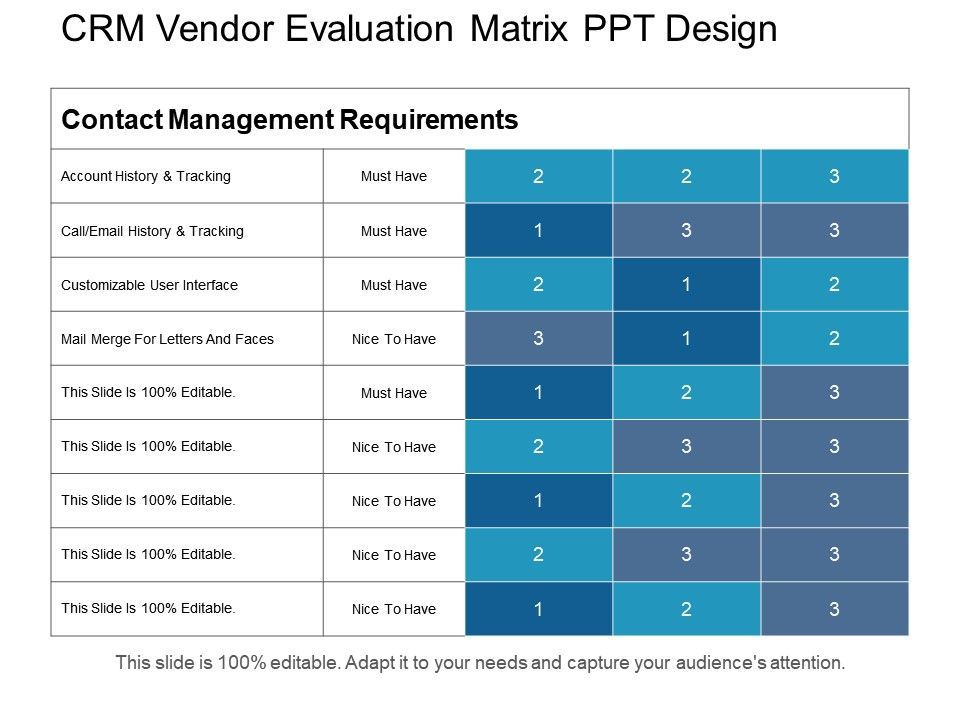 Crm Vendor Evaluation Matrix Ppt Design  Powerpoint Presentation