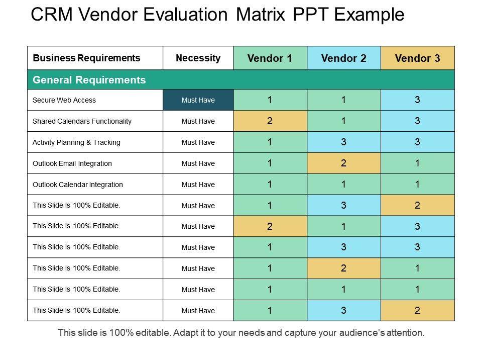 Crm Vendor Evaluation Matrix Ppt Example Slide01 Slide02 Slide03
