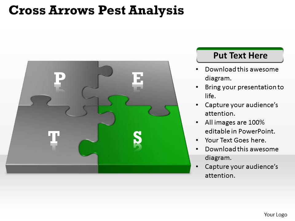 pest analysis in red cross Free essays on uk swot analysis red cross get help with your writing 1 through 30.