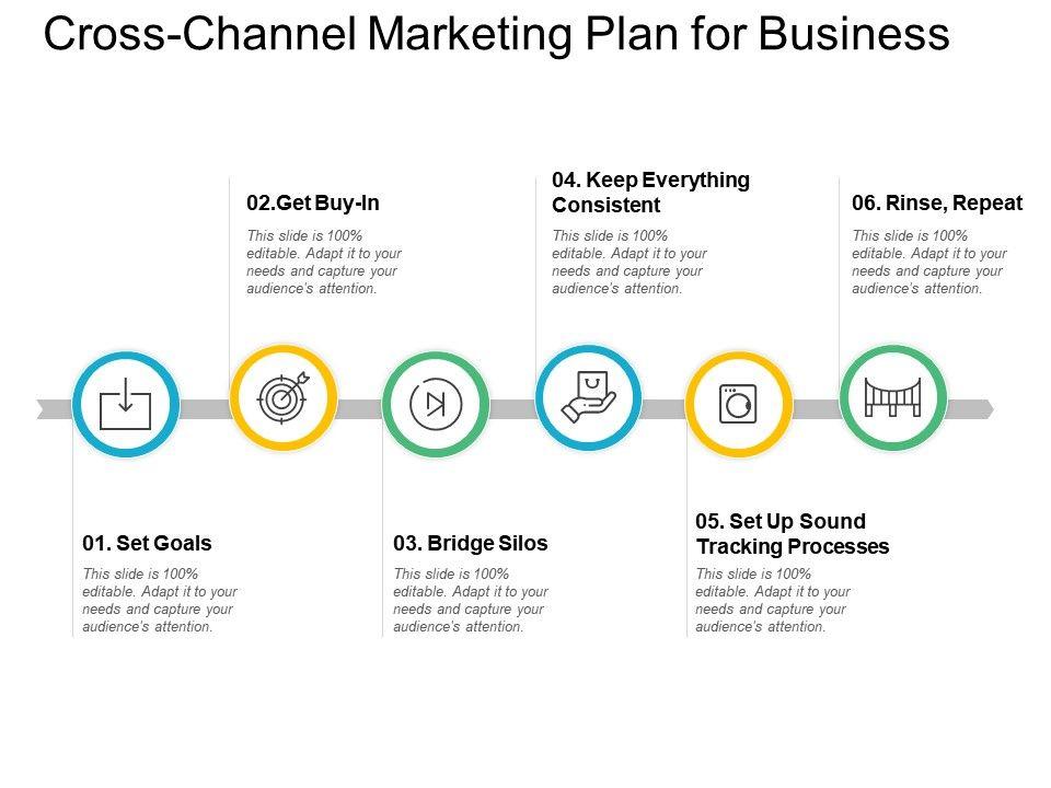 Cross Channel Marketing Plan For Business Template Presentation Sample Of Ppt Presentation Presentation Background Images