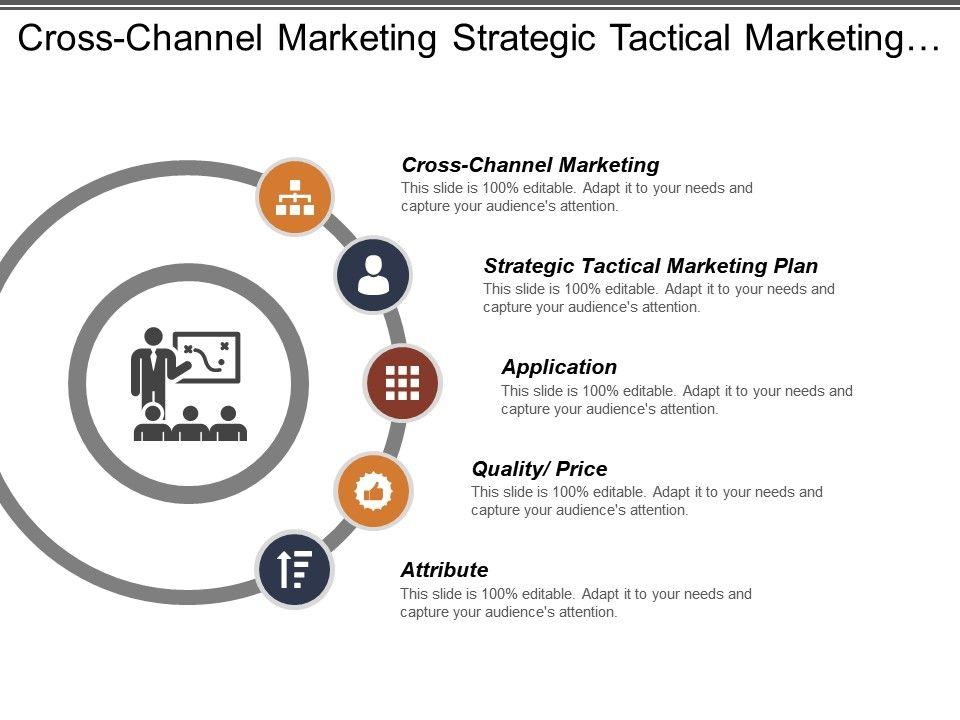 cross channel marketing strategic tactical marketing plan management