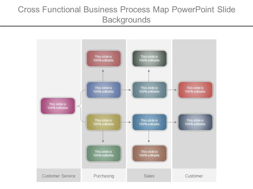 cross functional business process map powerpoint slide backgrounds