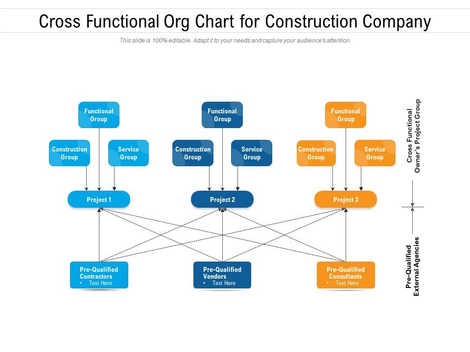 Cross Functional Org Chart For Construction Company