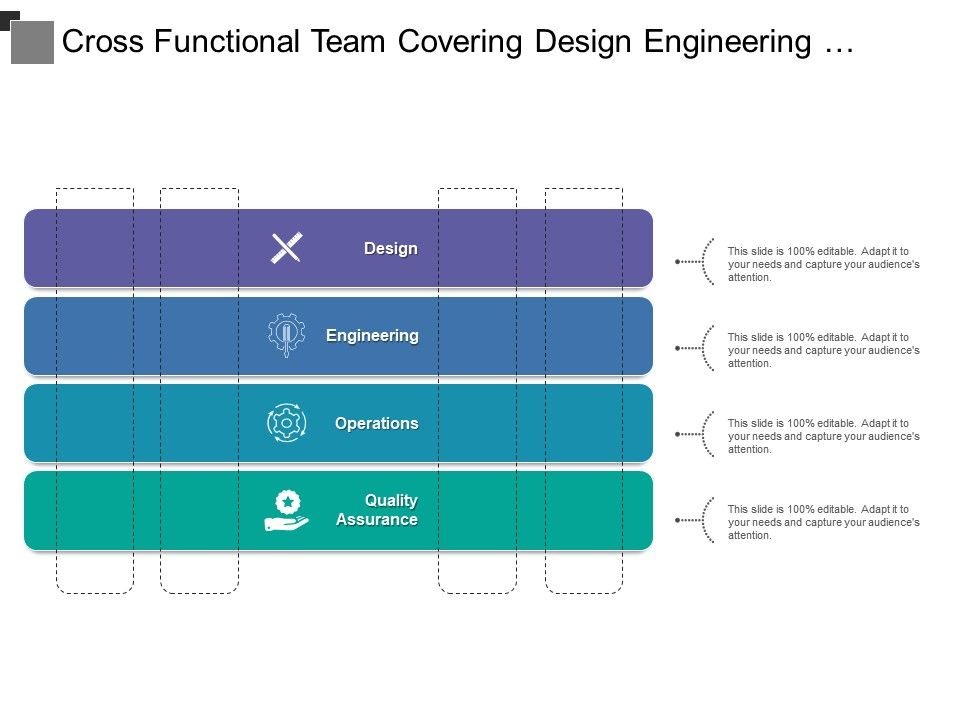 cross_functional_team_covering_design_engineering_operations_and_quality_assurance_Slide01