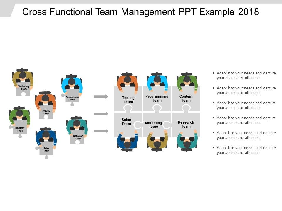 Cross Functional Team Management Ppt Example 2018 | PPT ...