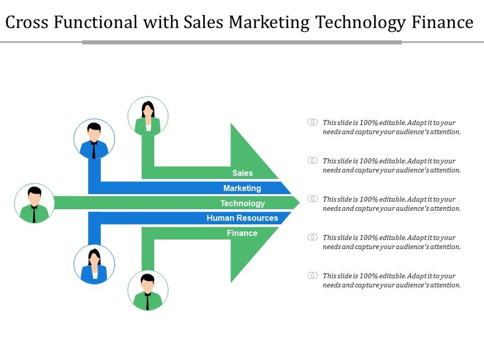cross_functional_with_sales_marketing_technology_finance_Slide01