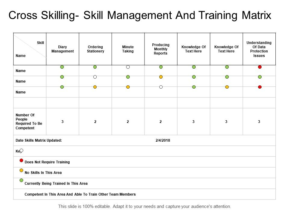 cross_skilling_skill_management_and_training_matrix_slide01 cross_skilling_skill_management_and_training_matrix_slide02