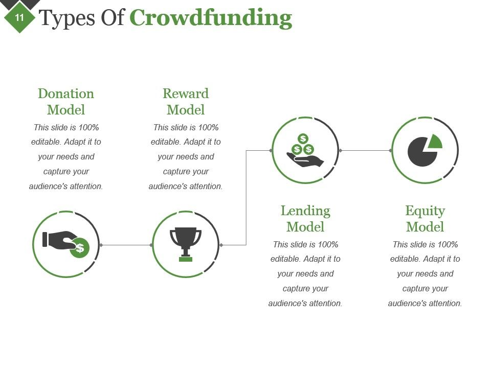 SEC Adopts Rules to Permit Crowdfunding