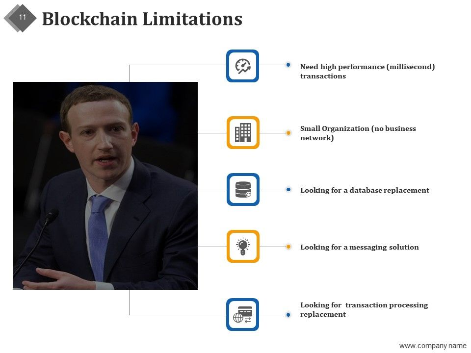 cryptocurrency ppt slideshare
