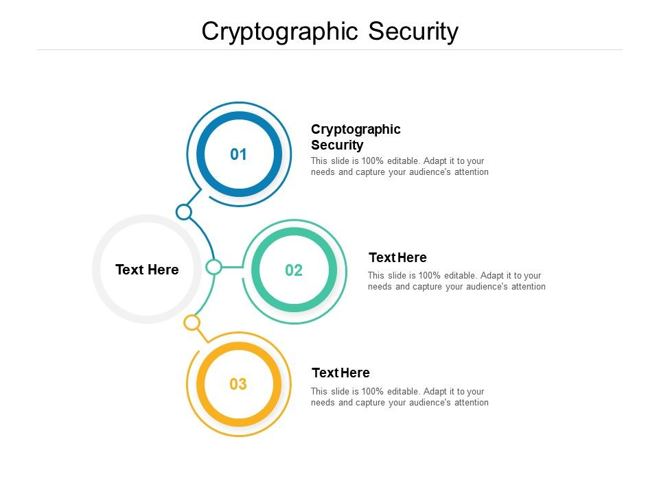 Cryptographic Security Ppt Powerpoint Presentation Portfolio Graphic Tips Cpb Presentation Graphics Presentation Powerpoint Example Slide Templates