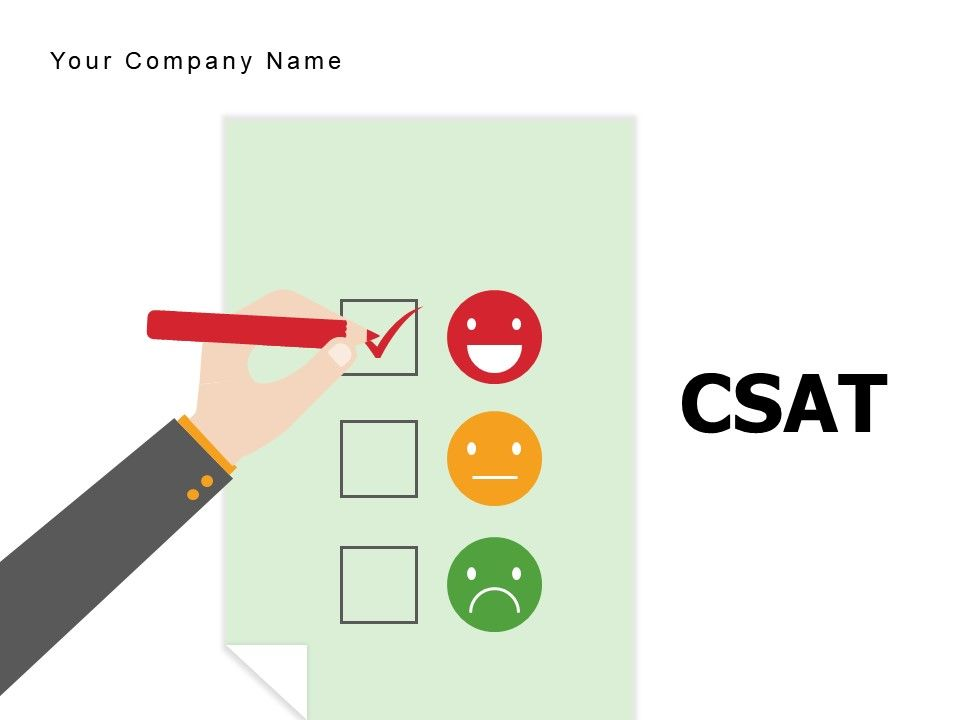 Csat Product Process Services Managing Expectation Satisfaction