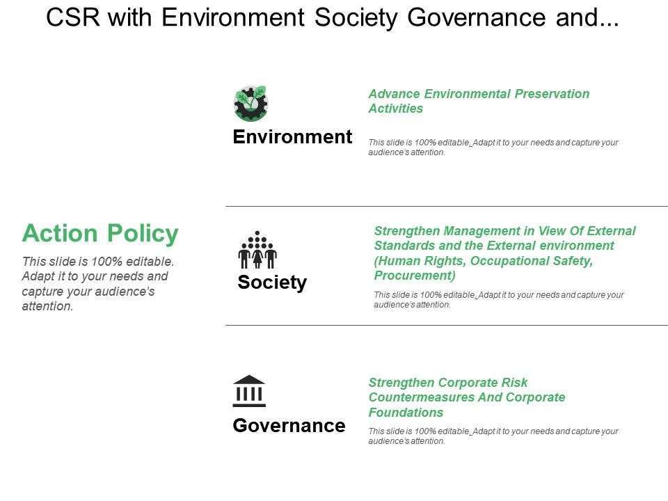 csr_with_environment_society_governance_and_action_policy_Slide01
