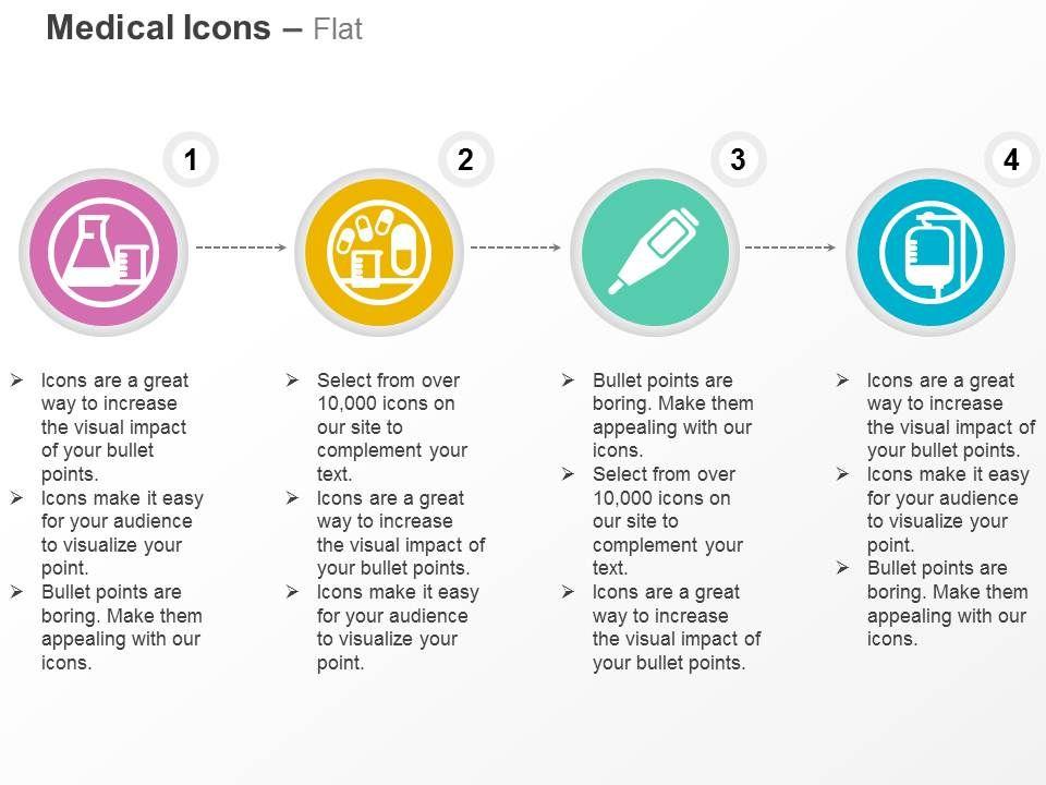cu flask testing of medicines blood sugar test glucose ppt icons ...