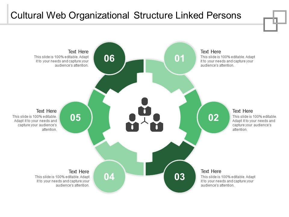 cultural_web_organizational_structure_linked_persons_Slide01