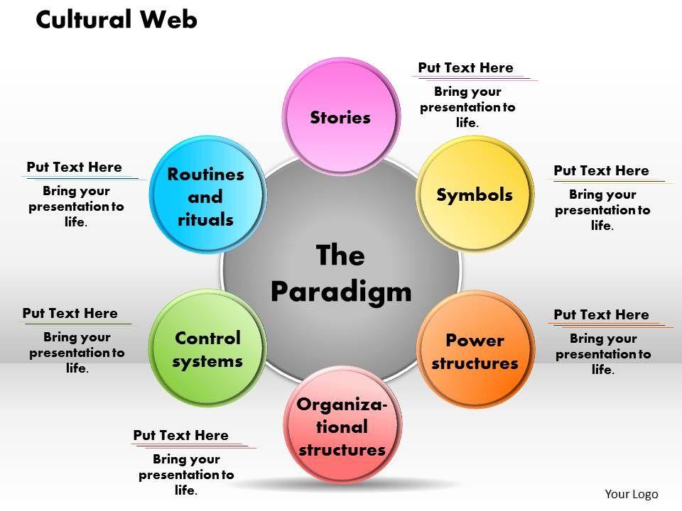 cultural_web_powerpoint_presentation_slide_template_Slide01