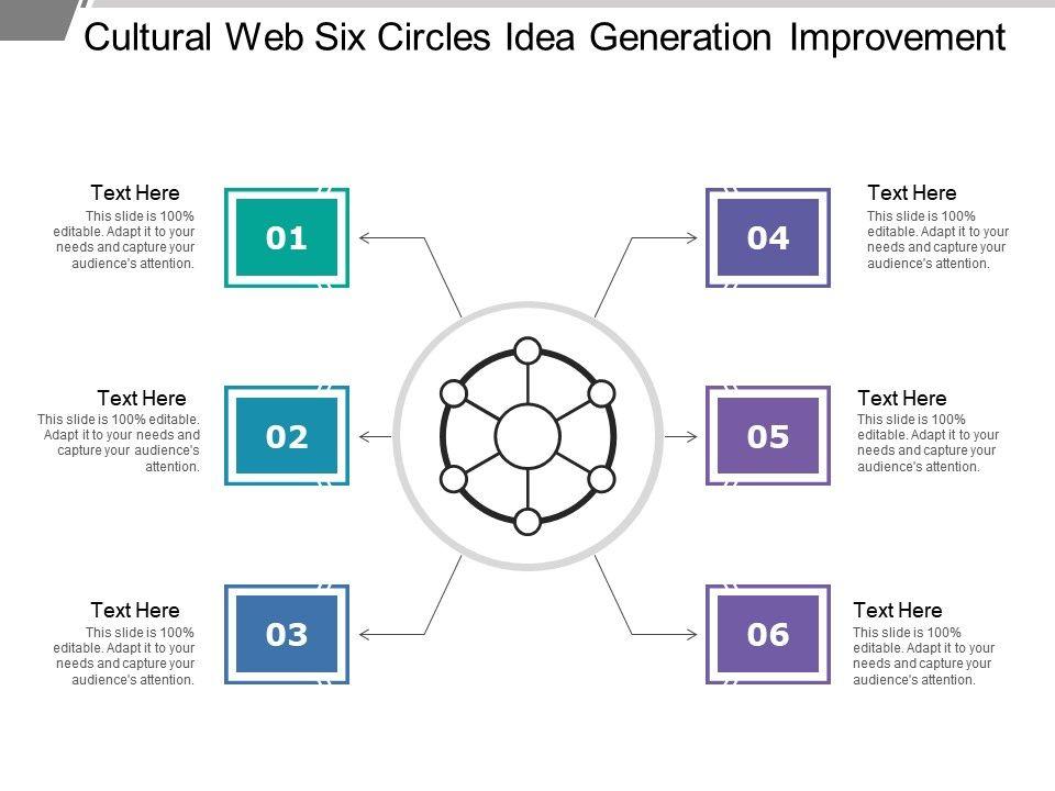 cultural_web_six_circles_idea_generation_improvement_Slide01
