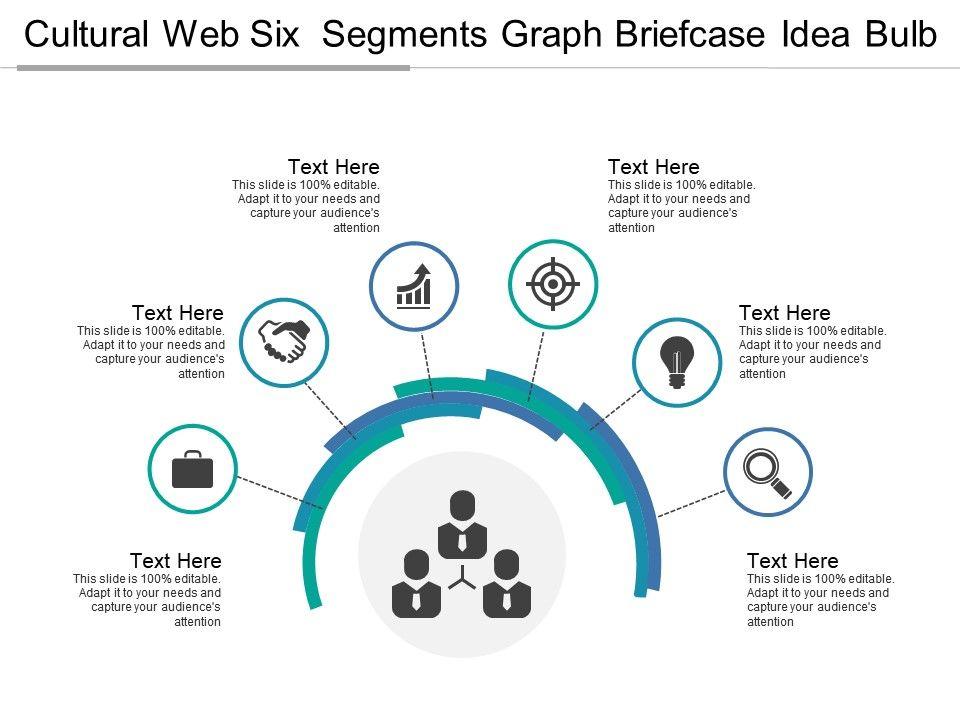 cultural_web_six_segments_graph_briefcase_idea_bulb_Slide01