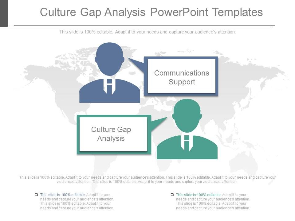 Business quotes and testimonials powerpoint slides ppt templates culture gap analysis presenting culture gap analysis communications support powerpoint templates toneelgroepblik Images