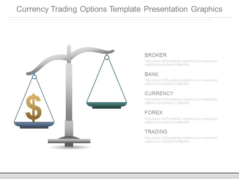 Trading currencies options
