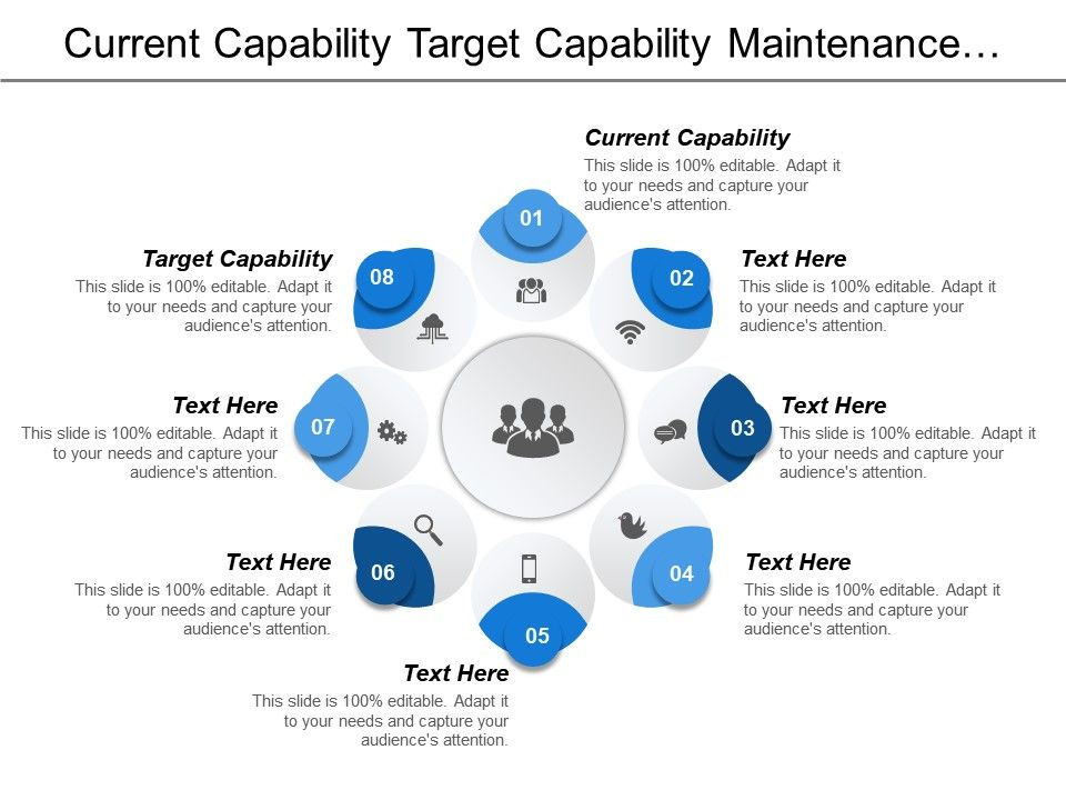 current_capability_target_capability_maintenance_cost_perunit_cost_Slide01