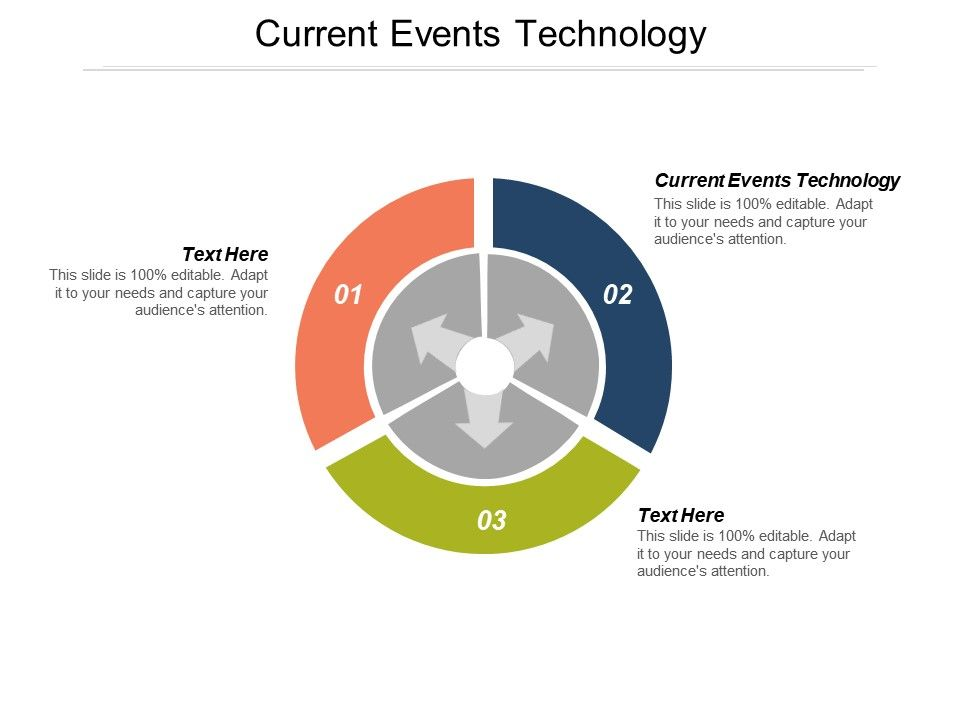 current_events_technology_ppt_powerpoint_presentation_file_structure_cpb_Slide01