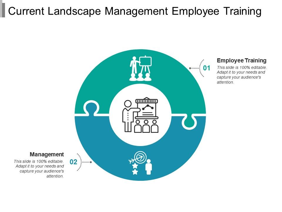 current landscape management employee training powerpoint