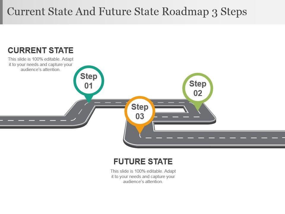current_state_and_future_state_roadmap_3_steps_powerpoint_slide_backgrounds_Slide01