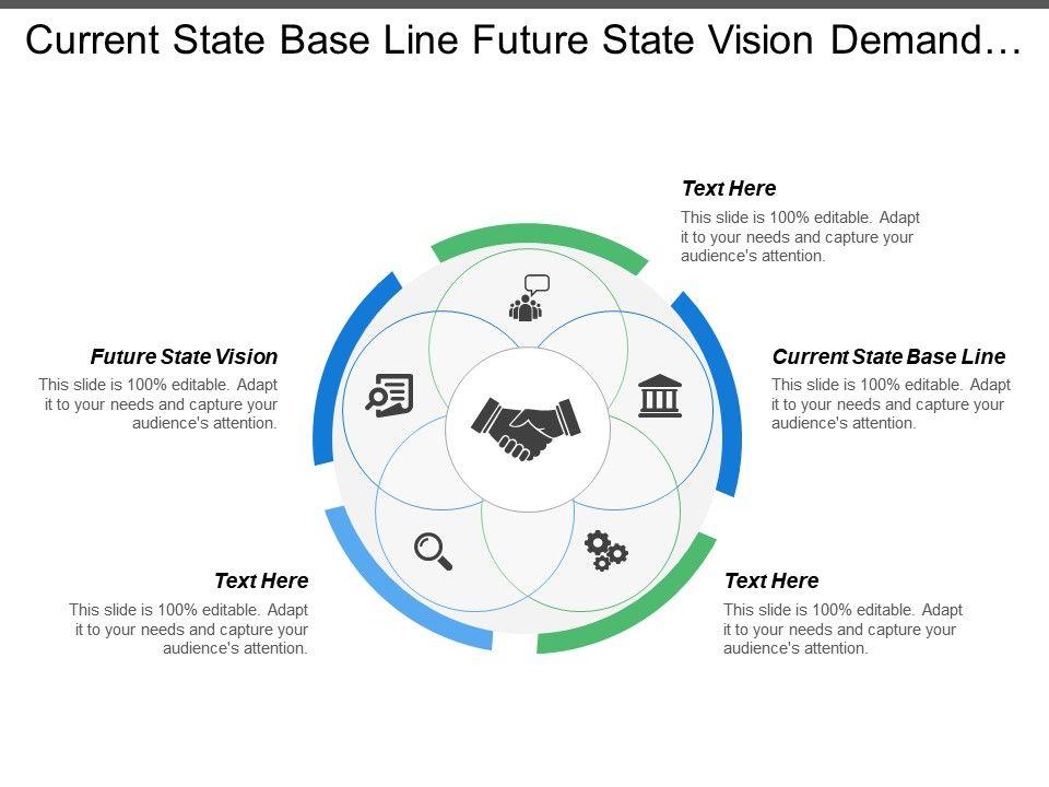 current_state_base_line_future_state_vision_demand_forecast_Slide01
