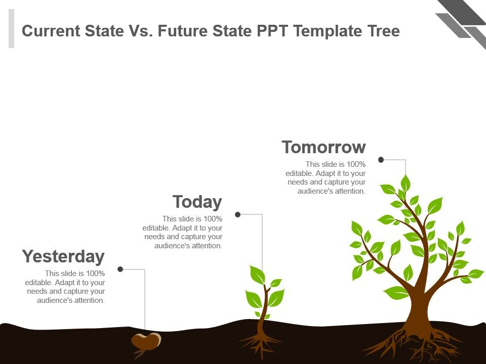 Current State Vs Future State Ppt Template Tree Templates