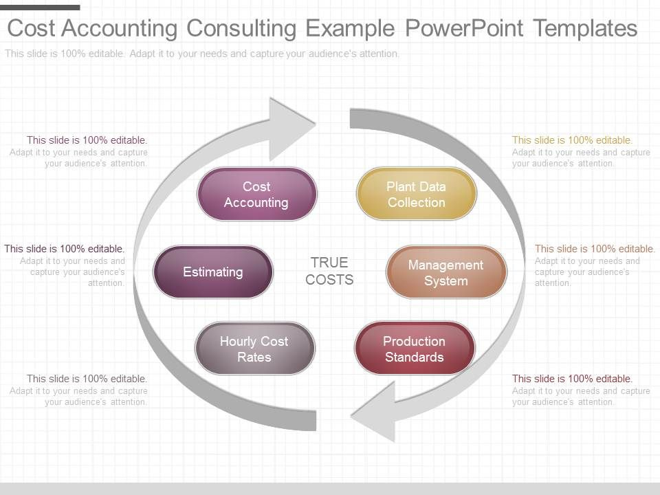 custom cost accounting consulting example powerpoint templates