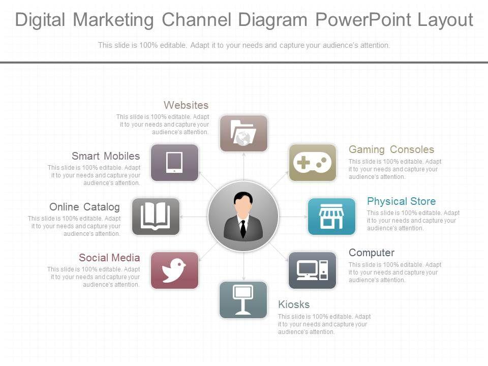 custom digital marketing channel diagram powerpoint layout, Digital Marketing Presentation Template, Presentation templates