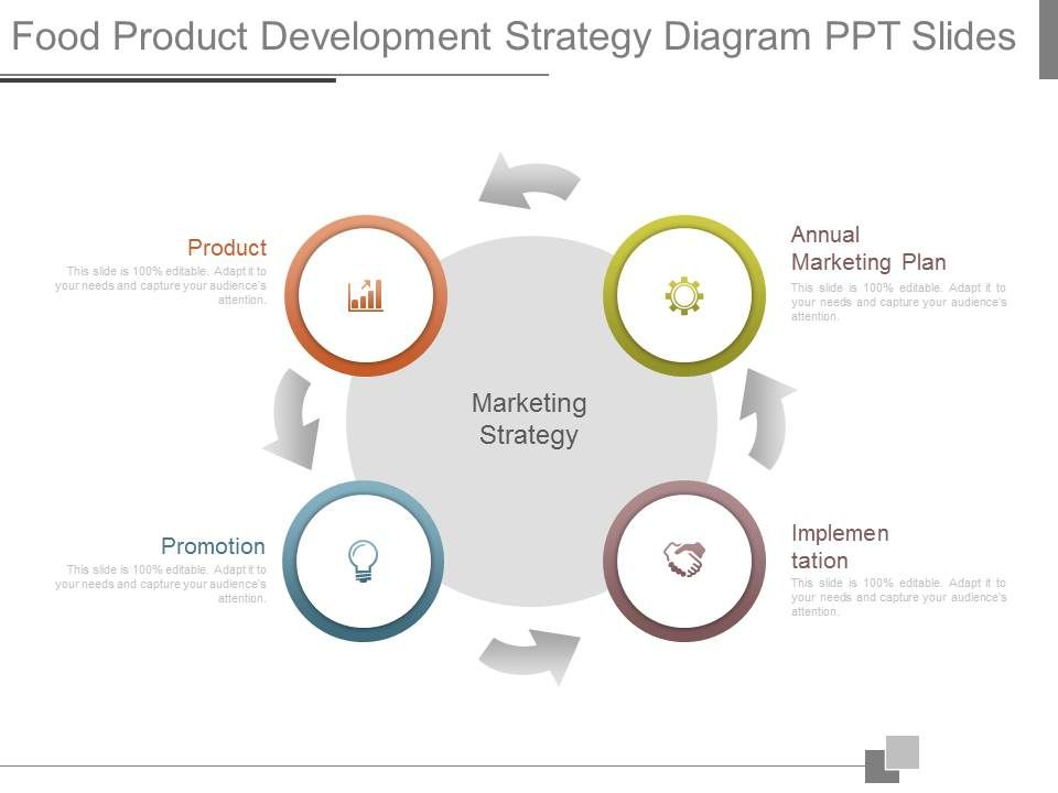 Custom food product development strategy diagram ppt for Product design strategy