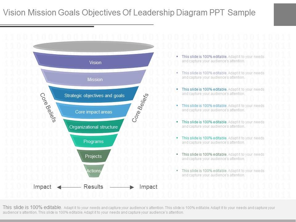 custom_vision_mission_goals_objectives_of_leadership_diagram_ppt_sample_Slide01