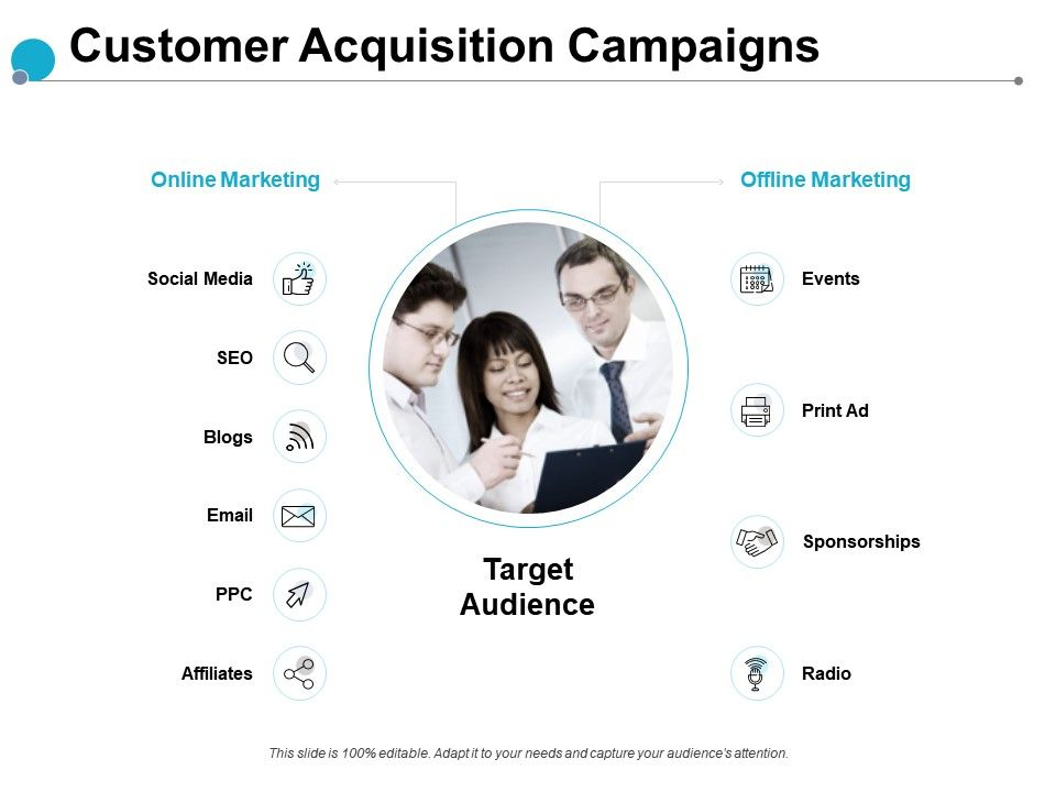 Customer Acquisition Campaigns Event Affiliates Ppt Powerpoint Presentation Show