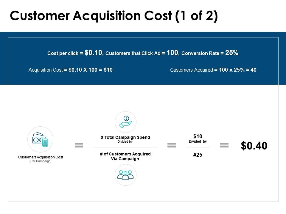 Customer Acquisition Cost Dollar Ppt Powerpoint Presentation