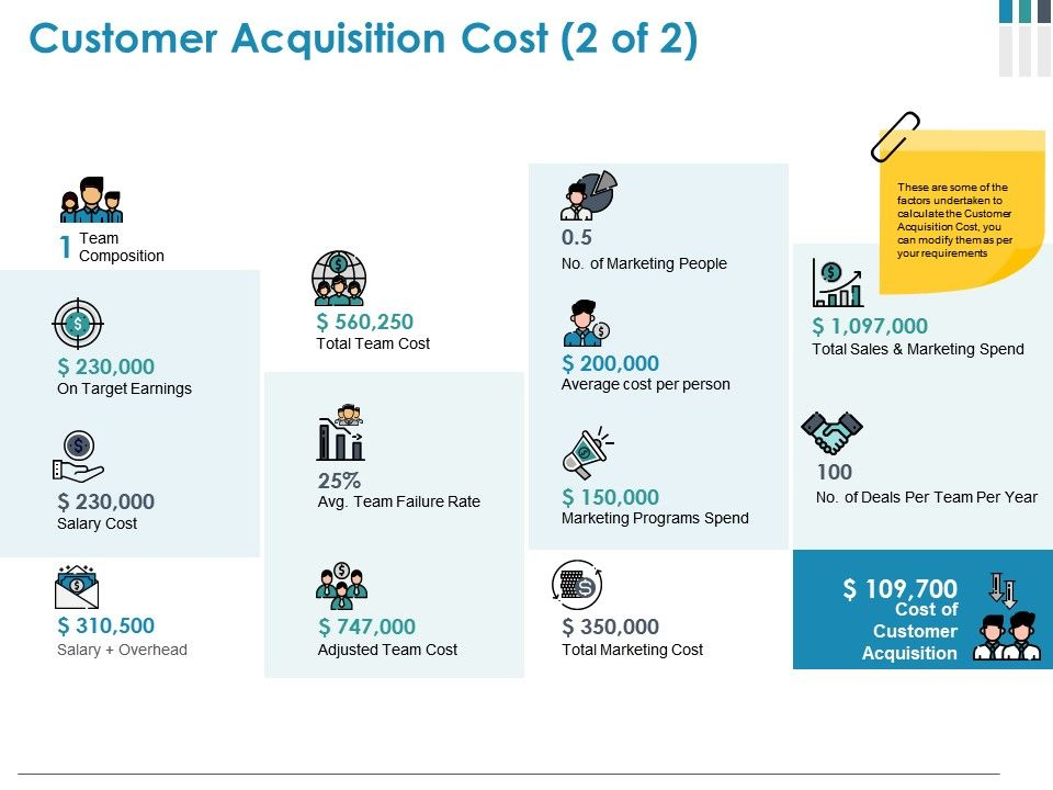 customer acquisition cost powerpoint slide designs powerpoint